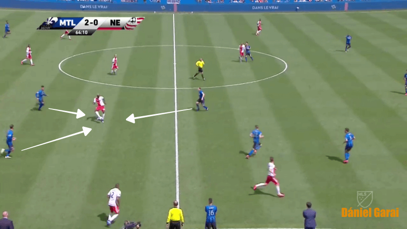 Montreal vs  New England: using the counter-press