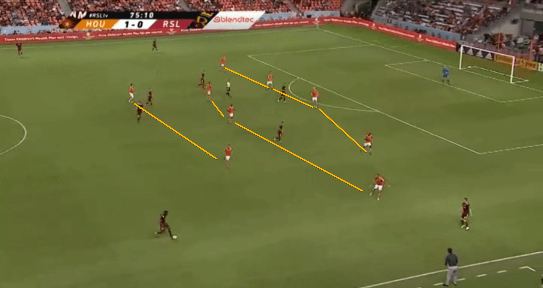 Houston Dynamo Real Salt Lake Tactical Analysis