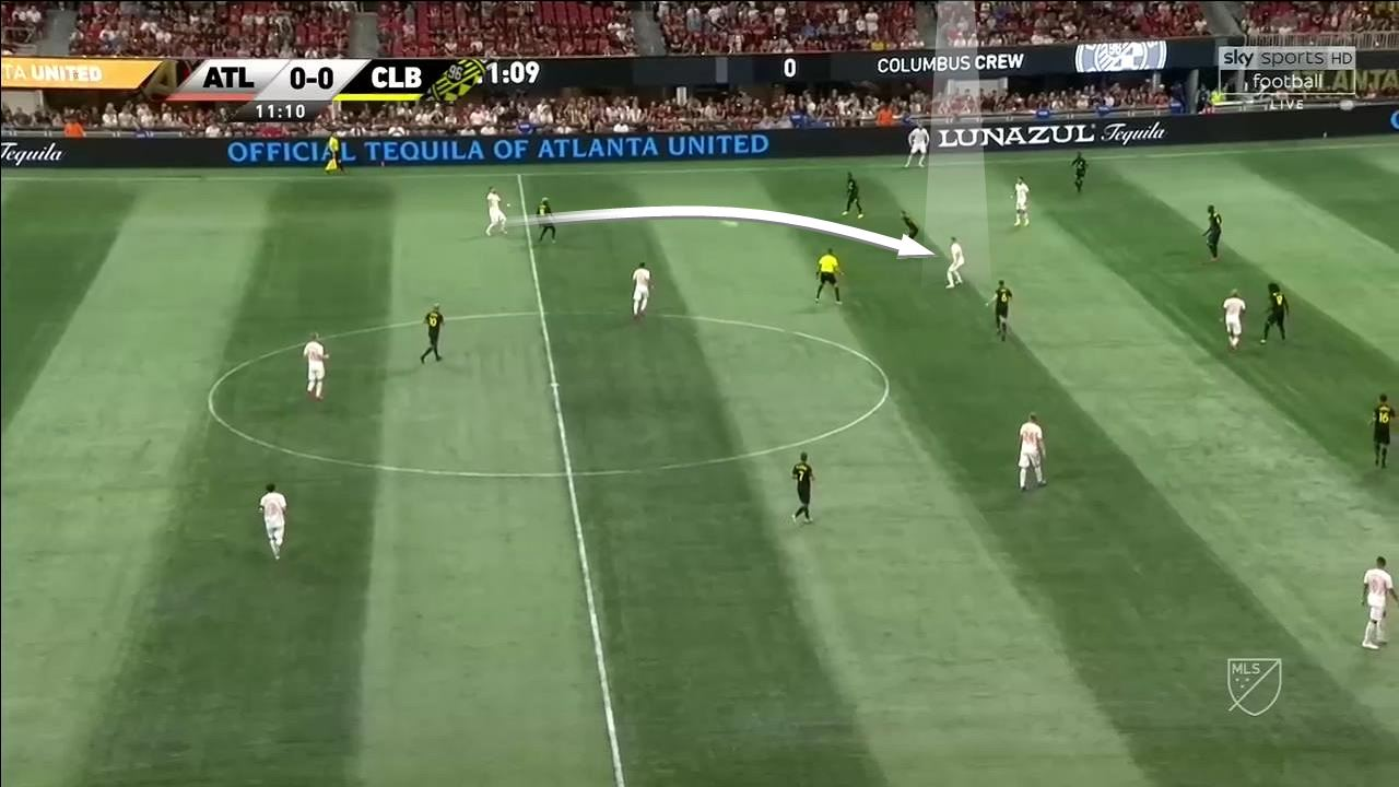 Miguel Almirón Atlanta United Tactical Analysis