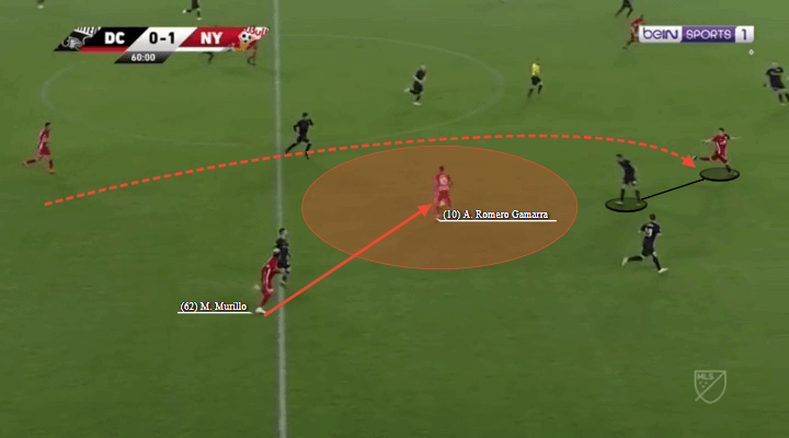 Alejandro 'Kaku' Romero Gamarra New York Red Bulls MLS Tactical Analysis