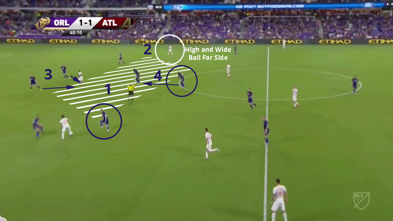 MLS Orlando SC Atlanta United tactical analysis statistics