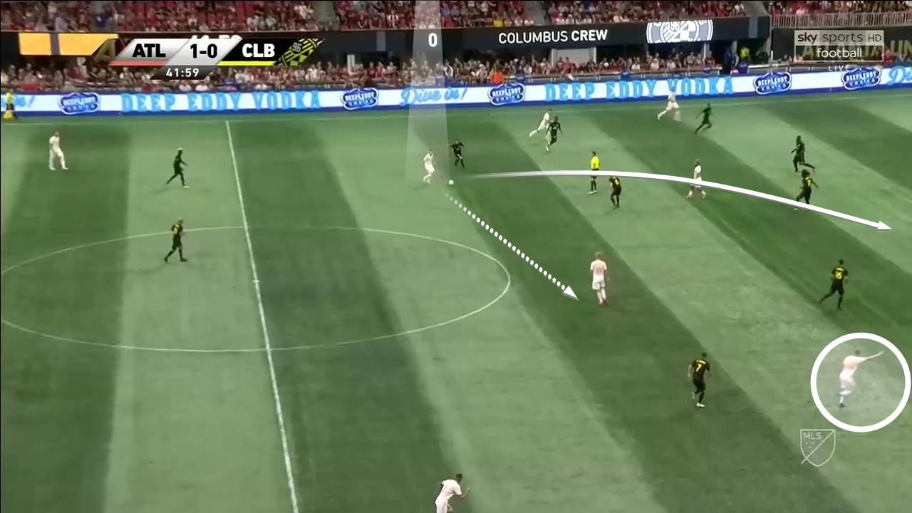 Miguel Almirón Atlanta United Tactical Analysis Statistics