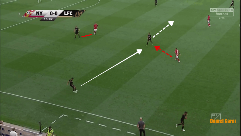 New York Red Bulls Los Angeles FC MLS Tactical Analysis