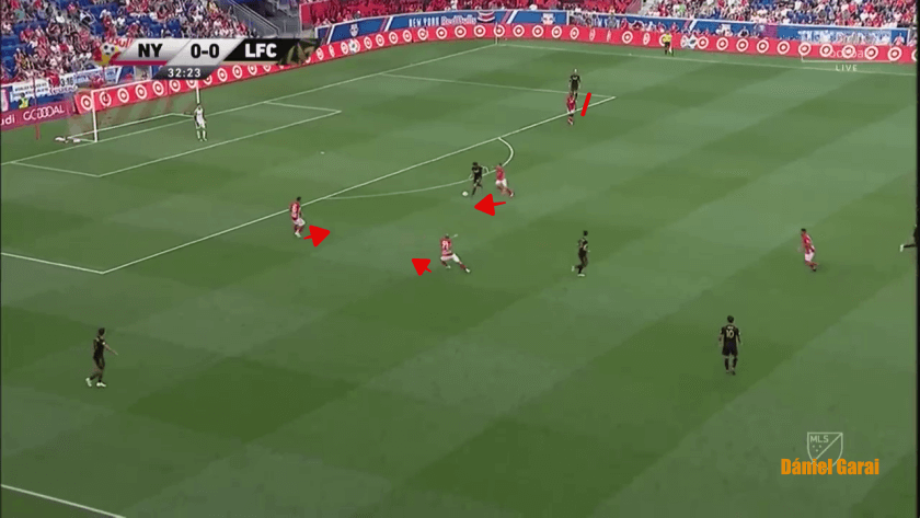 NYRB - LAFC - MLS - Tactical - Analysis