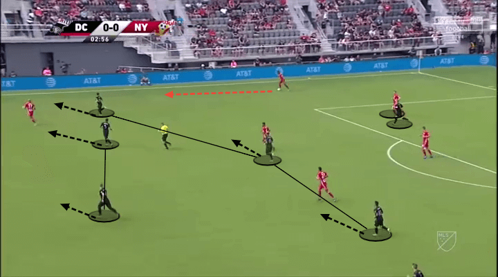DC United 3-3 New York Red Bulls MLS Tactical Analysis