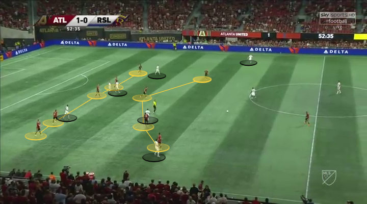 Atlanta Real Salt Lake MLS Tactical Analysis