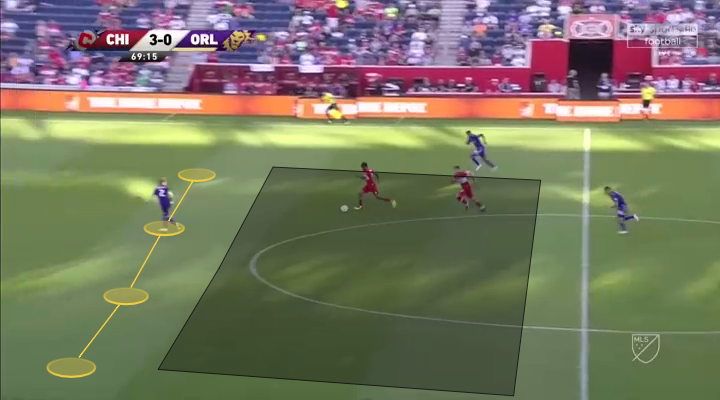 Chicago Fire Orlando City Match Analysis
