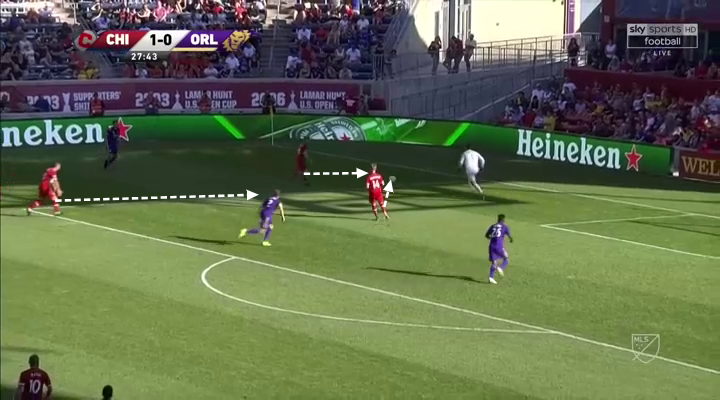 Chicago Fire Orlando City MLS Tactical Analysis