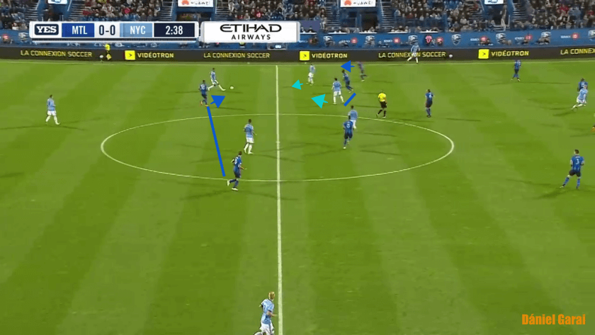 Montreal Impact vs New York City FC MLS Tactical Analysis
