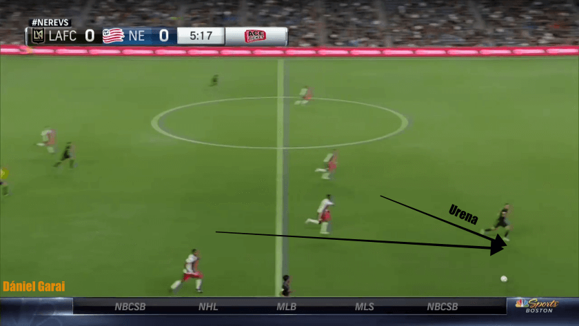 Los Angeles FC vs New England Revolution MLS Tactical Analysis