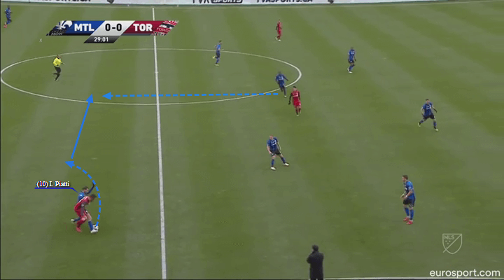 Ignacio Piatti Montreal Impact MLS Cup Play-offs Tactical Analysis