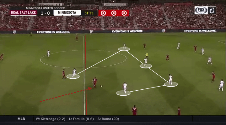 Albert Rusnak Real Salt Lake MLS Tactical Analysis