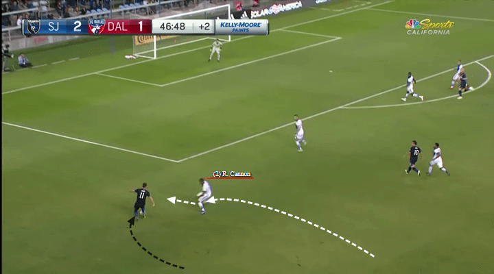 Reggie Cannon FC Dallas MLS Cup Tactical Analysis