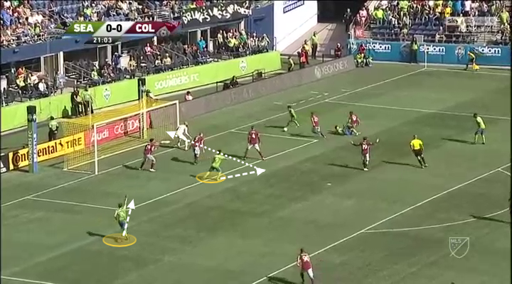 Seattle Colorado Match Analysis Tactical Analysis Statistics