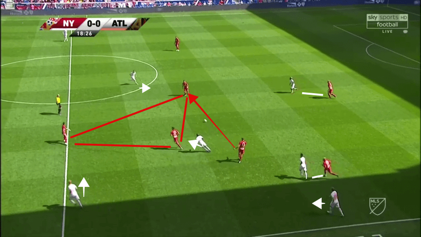 New York Red Bull vs Atlanta United MLS Tactical Analysis