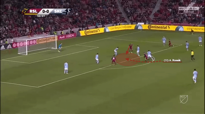MLS Cup Real Salt Lake Sporting Kansas City Tactical Analysis