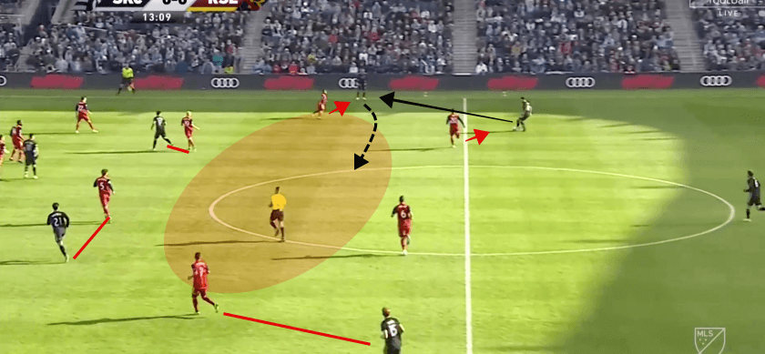 Sporting Kansas City vs Real Salt Lake MLS Playoff Analysis