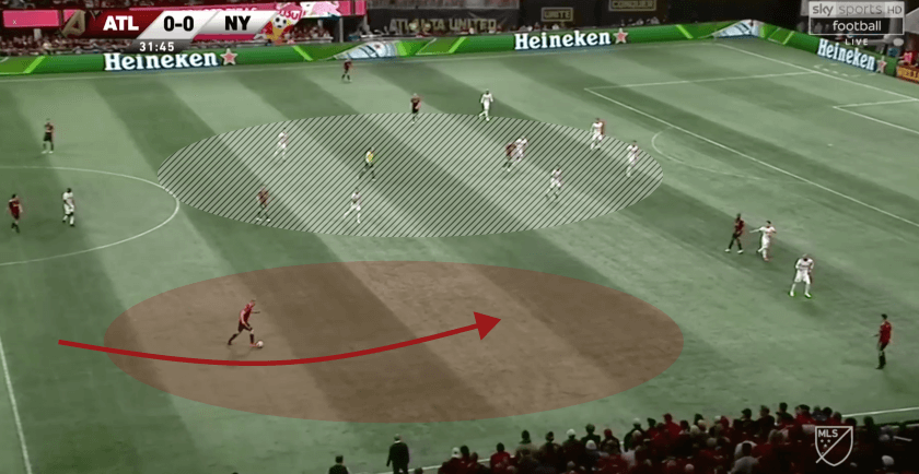 Atlanta United New York Red Bull MLS Eastern Conference final Tactical Analysis